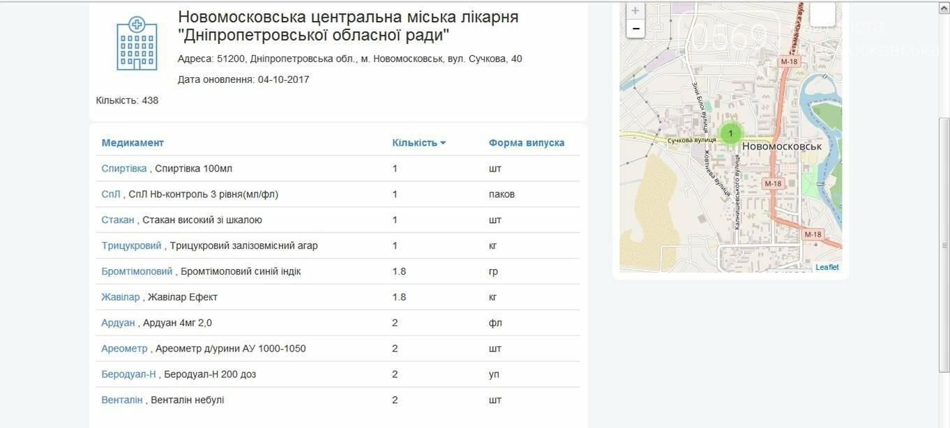 Новомосковцы могут проверить наличие лекарств в больницах в режиме онлайн, фото-1