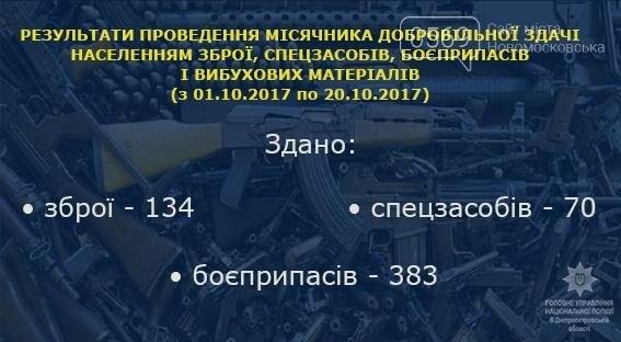 За 20 дней жители области сдали больше 100 единиц оружия, фото-1
