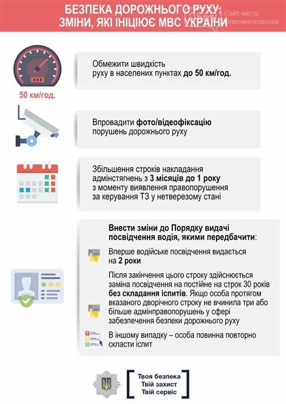 В Украине хотят сократить срок действия водительских прав с 30 до 2 лет, фото-3