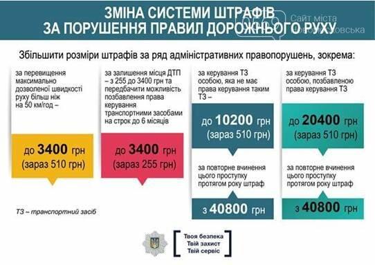 В Украине хотят сократить срок действия водительских прав с 30 до 2 лет, фото-2