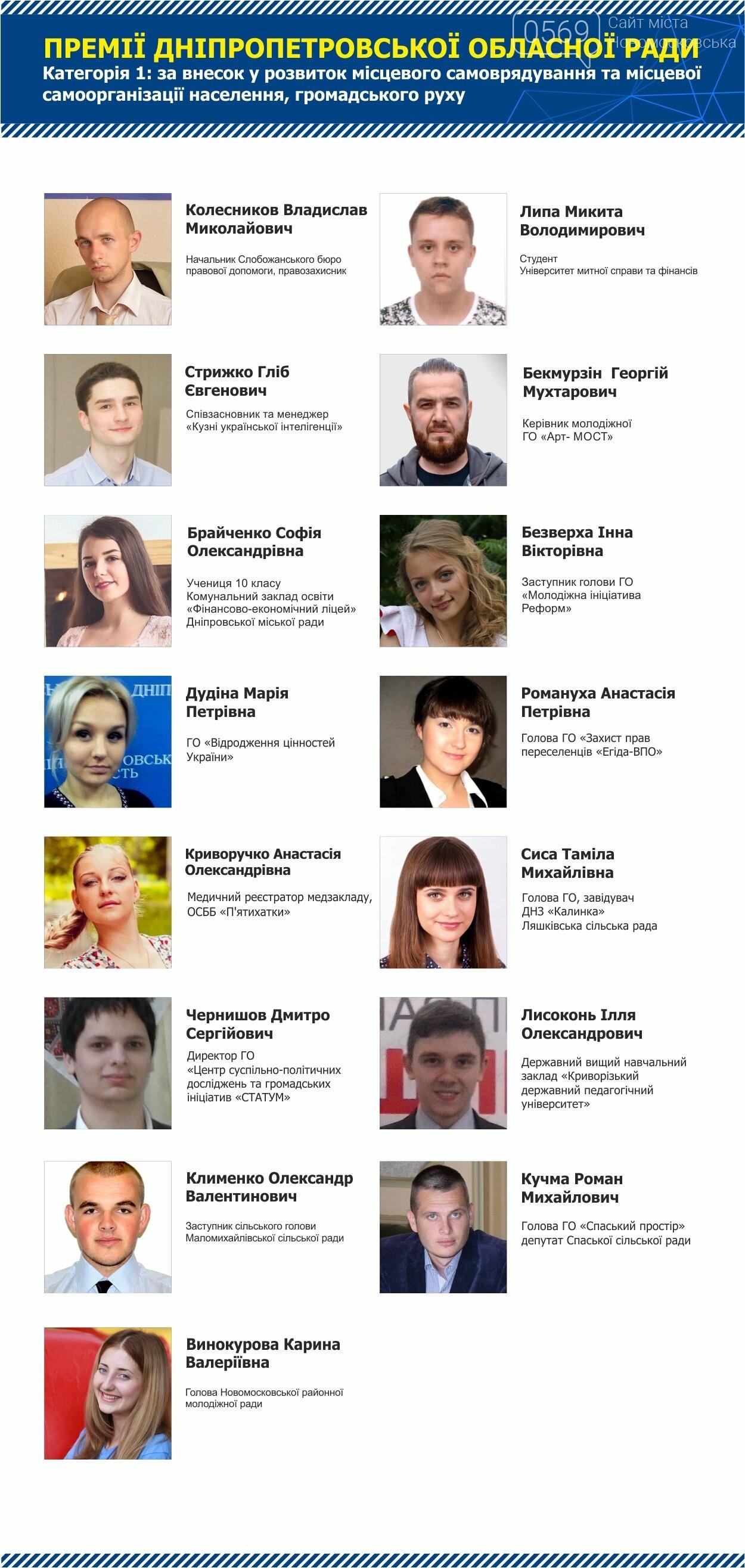 Представники Новомосковщини поборються за премію облради , фото-1