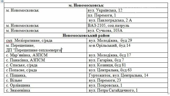 Где согреться в Новомосковске и Новомосковском районе, фото-1