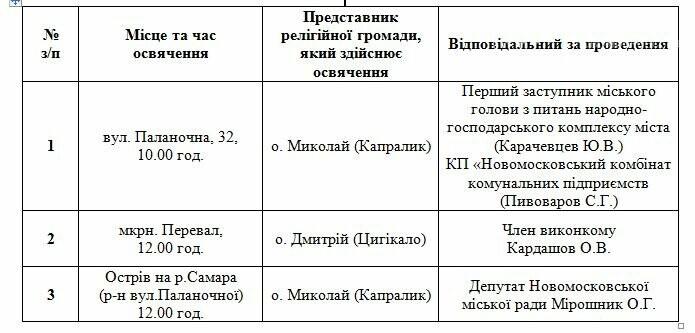 Коли і де в Новомосковську святитимуть воду на Хрещення, фото-3