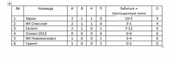 В Новомосковске стартуют два футбольных турнира, фото-1