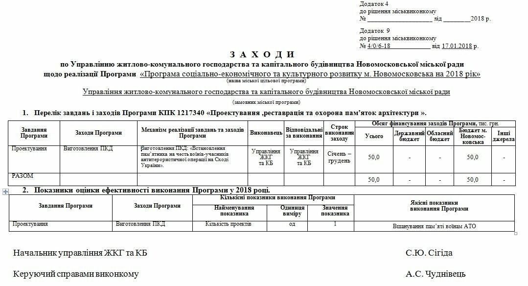 В Новомосковську виділять 50 тисяч гривень  на проект пам'ятника  героям АТО, фото-1