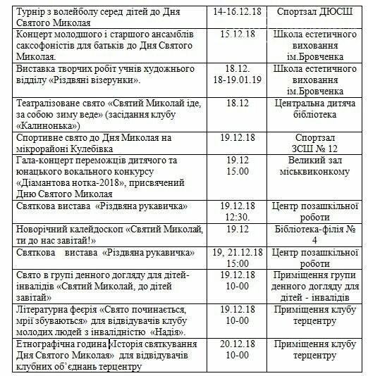 Як у Новомосковську святкуватимуть день Святого Миколая, фото-1
