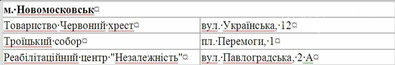 На Новомосковщині відкрили 24 пункти обігріву, фото-1