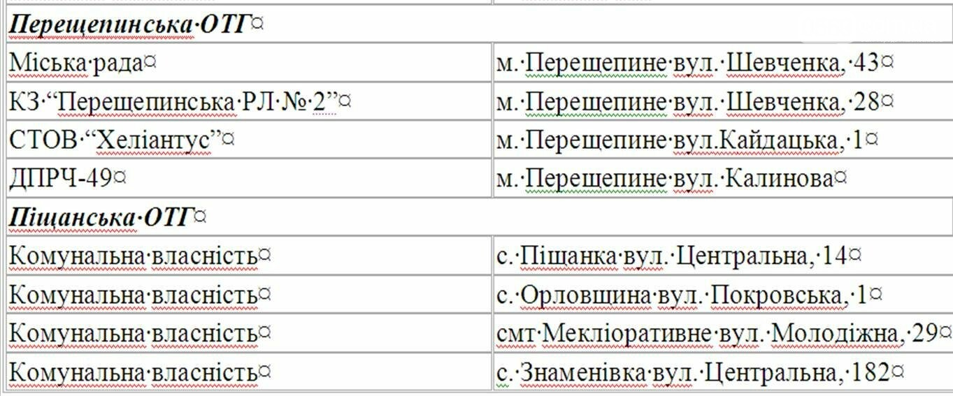 На Новомосковщині відкрили 24 пункти обігріву, фото-3