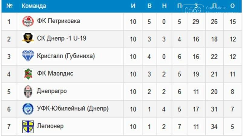«Кристалл» вошел в тройку призеров Кубка Кудрицкого, фото-1