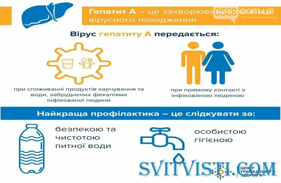 В лікувальні заклади Новомосковська потрапили 5 пацієнтів з підозрою на жовтуху , фото-1