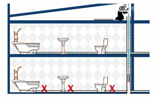 «Новомосковськводоканал» перекриє боржникам каналізацію: які адреси в переліку, фото-1