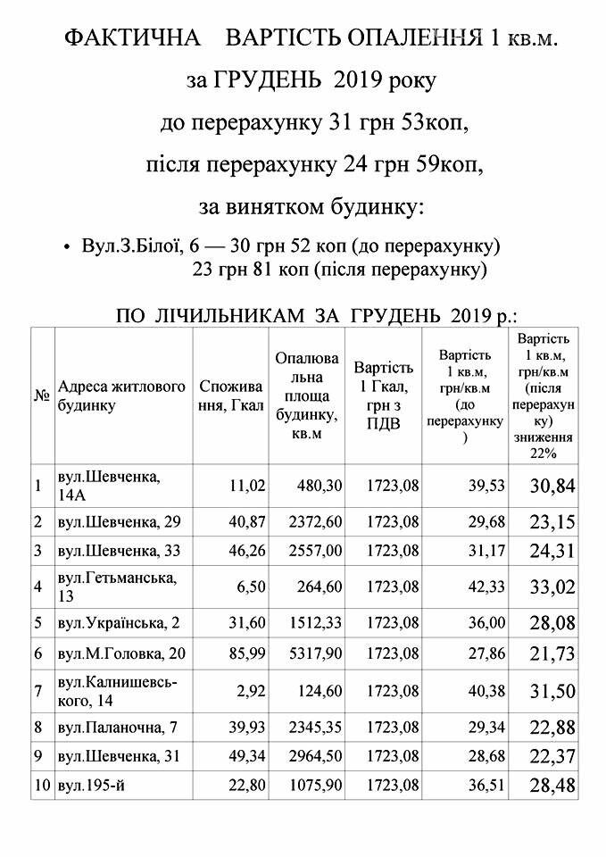 У КП «Новомосковськтеплоенерго» оприлюднили тарифи на опалення за грудень, фото-1