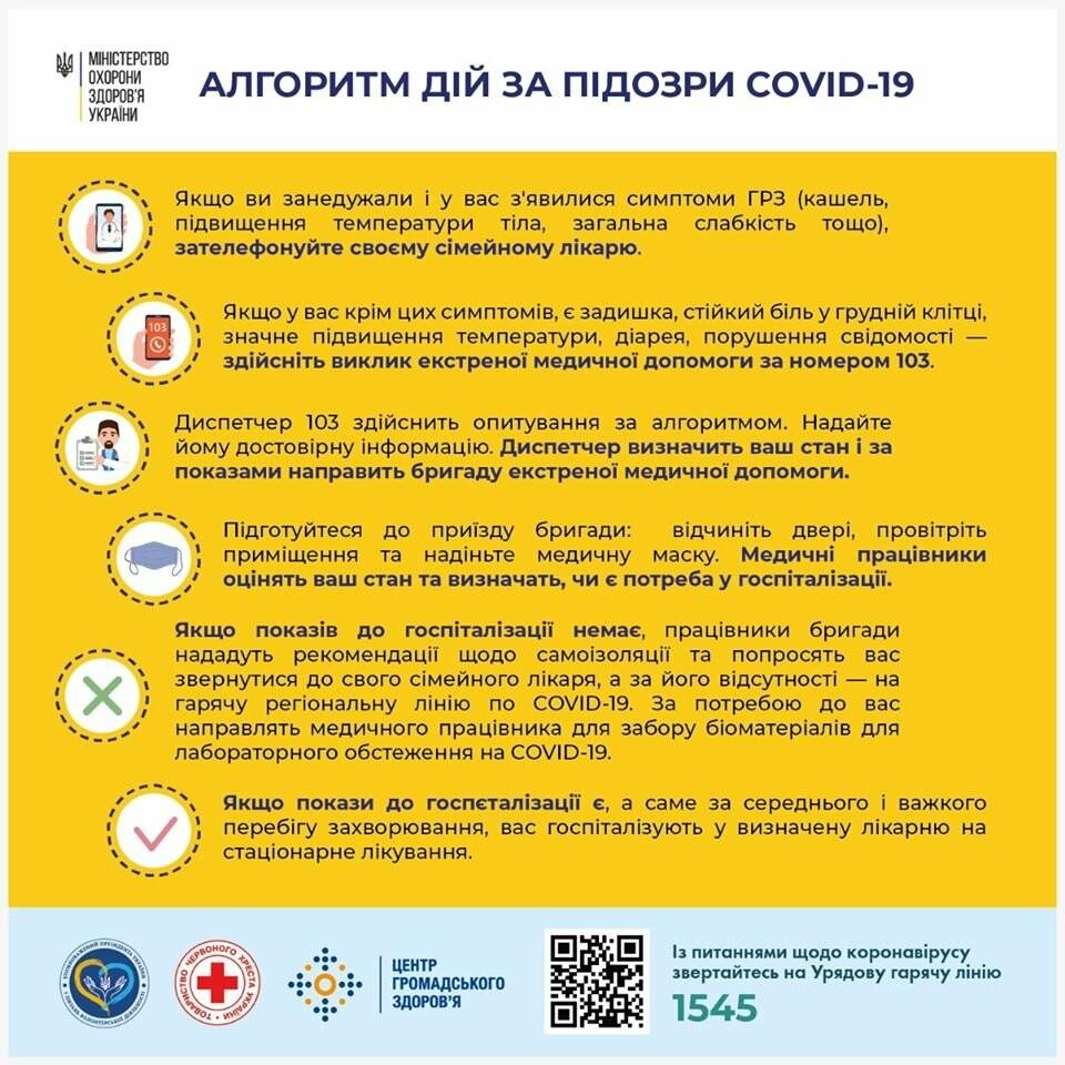 Медична допомога хворим на коронавірус надається безкоштовно: МОЗ України, фото-1