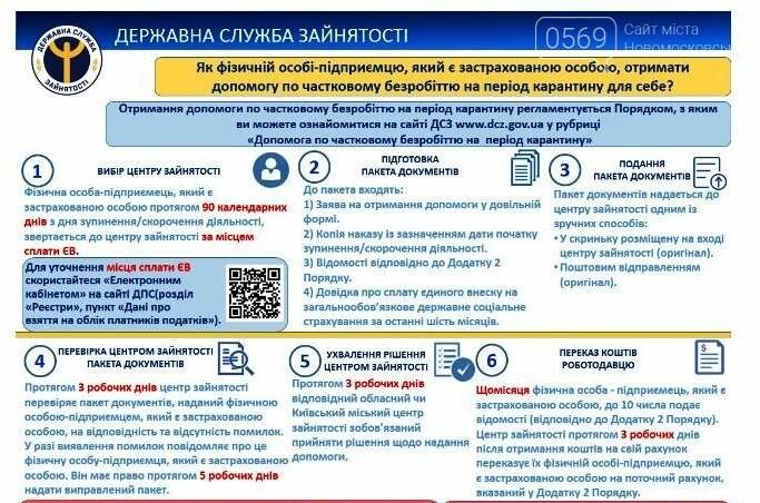 Новомосковський центр зайнятості повідомляє: ФОП без найманих працівників має право отримати допомогу по частковому безробіттю, фото-1