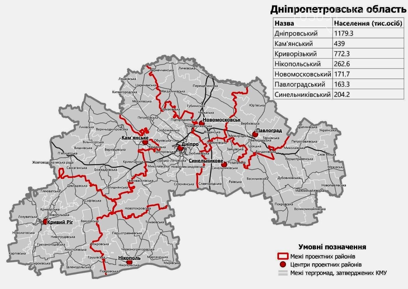 На Дніпропетровщині тепер замість 22-х районів буде лише 7, фото-1