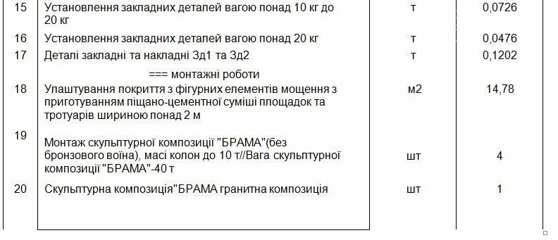 Встановити у Новомосковську пам'ятник воїнам АТО планують вже до кінця цього року , фото-3