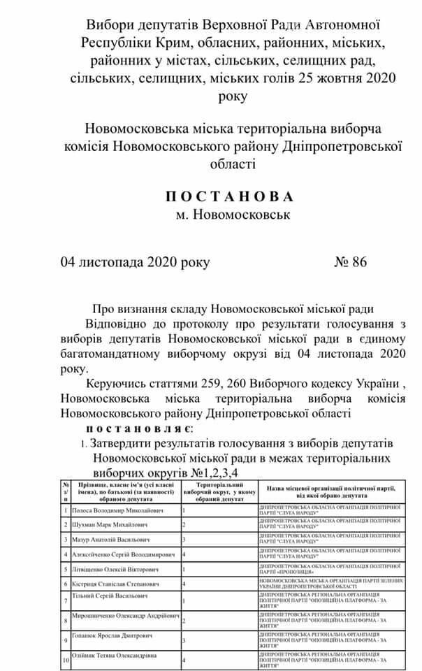 У Новомосковську оприлюднили результати виборів у міську раду, фото-1