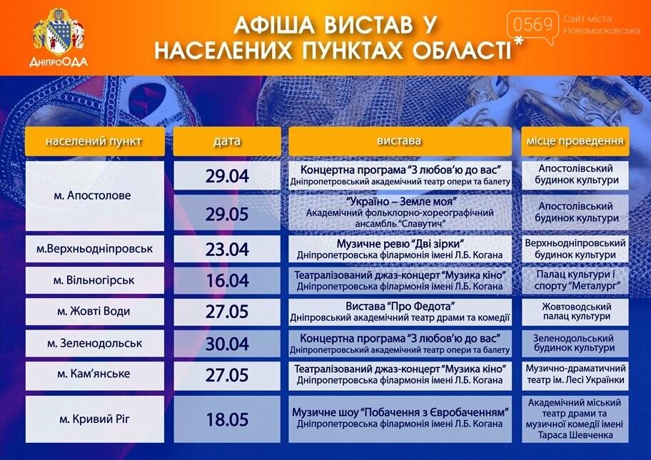 Обласні театри гастролюють Дніпропетровщиною: афіша вистав, фото-2