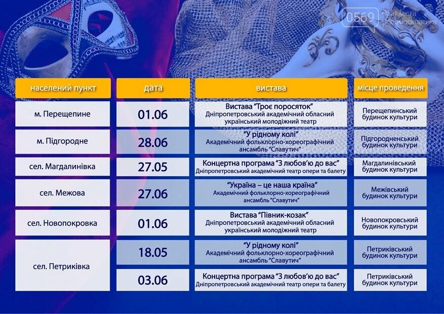Обласні театри гастролюють Дніпропетровщиною: афіша вистав, фото-1