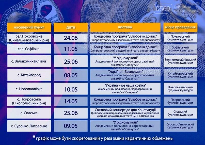 Обласні театри гастролюють Дніпропетровщиною: афіша вистав, фото-3