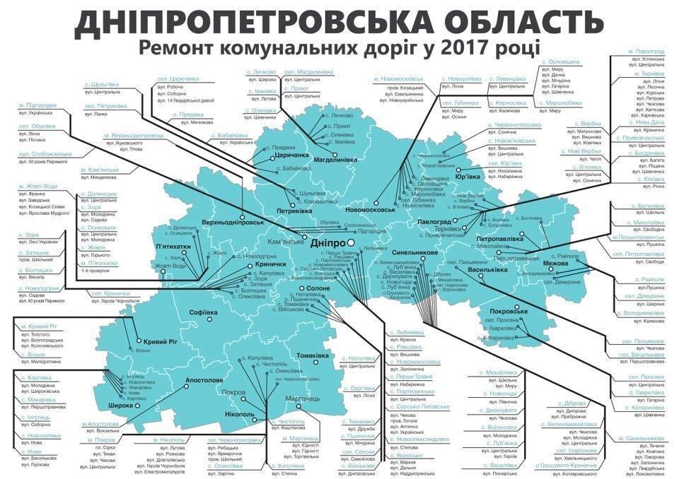 На Новомосковщине в 2017 году отремонтировали 14 коммунальных дорог, фото-1