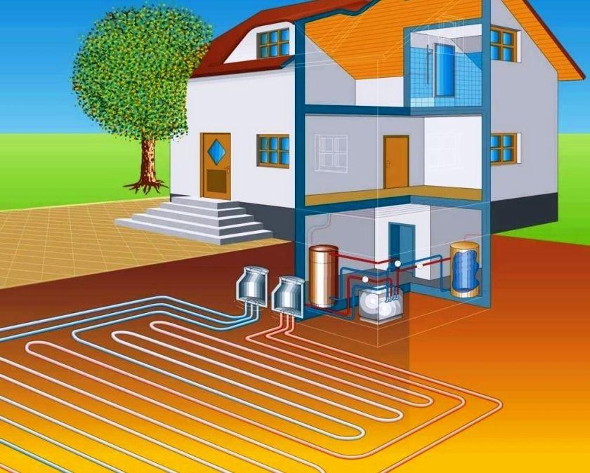 Тепловий насос – найпопулярніша енергозберігаюча технологія, фото-1